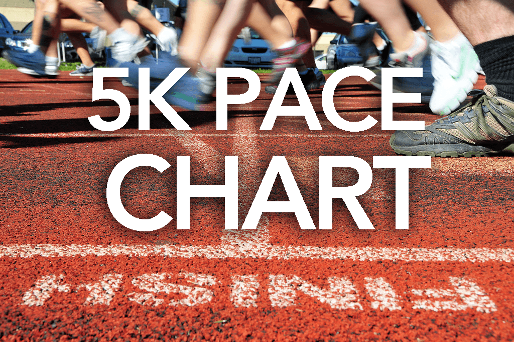 5k Pace Chart - Train for a 5K.com