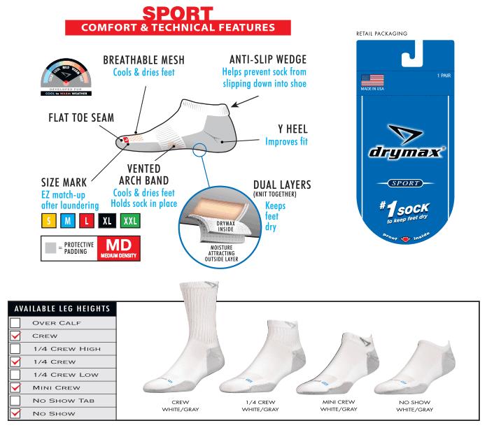drymax sport socks review