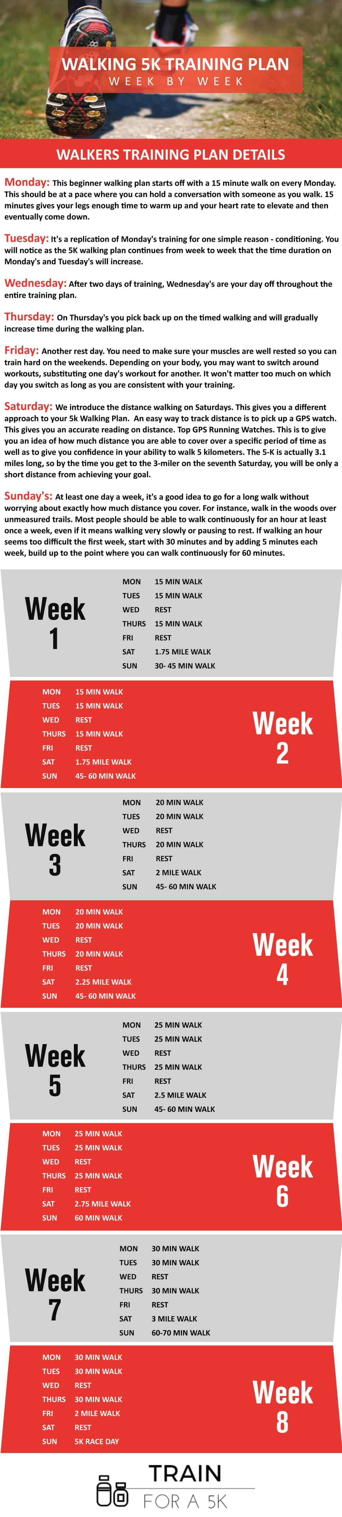 This 5K Walking Plan is designed for people who are just getting started in physical fitness, pushing a stroller during the 5K run/walk event or a little older and want to get into 5K participations. This plan will prepare you to be physically ready to be walking a 5K in eight weeks.