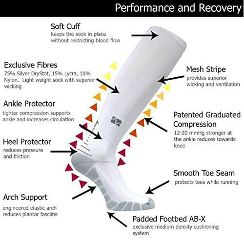 Vitalsox-VT1211-Graduated-Compression-Performance-Patented-Training-Race-and-Recovery-Socks-Pairs-with-DryStat-0-4