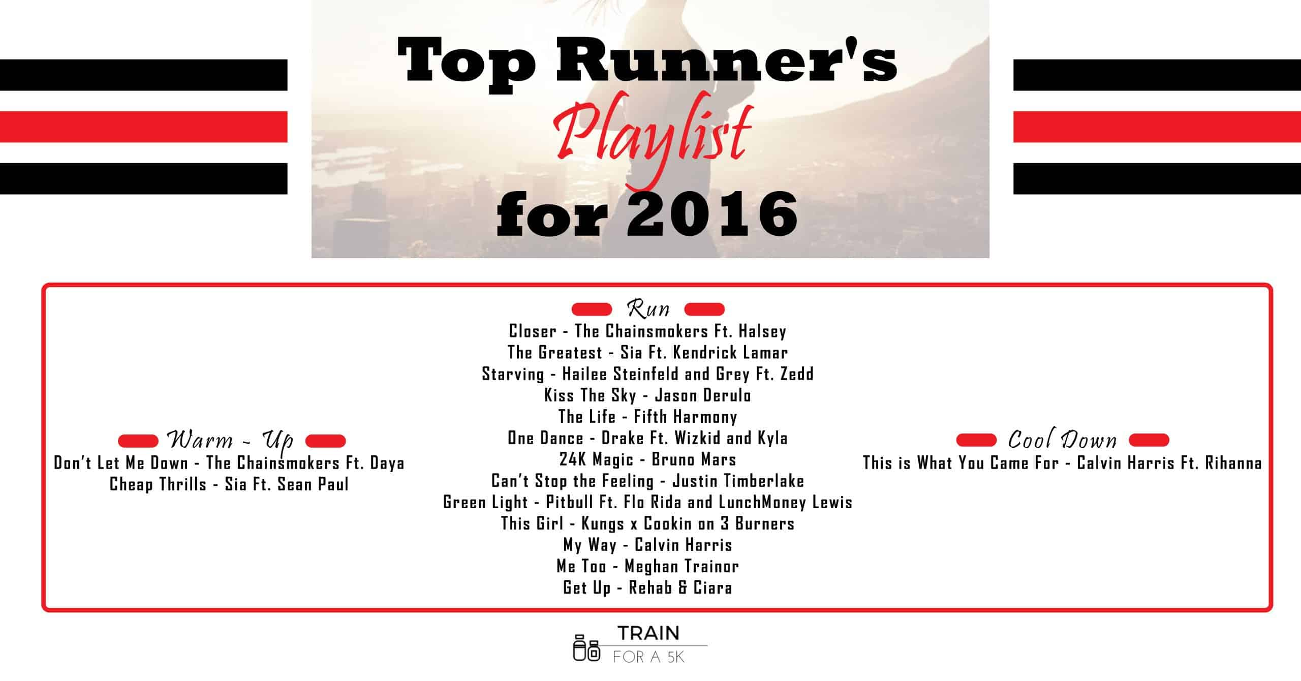 We list out the best songs to run to in our Top Runner's Playlist for 2016