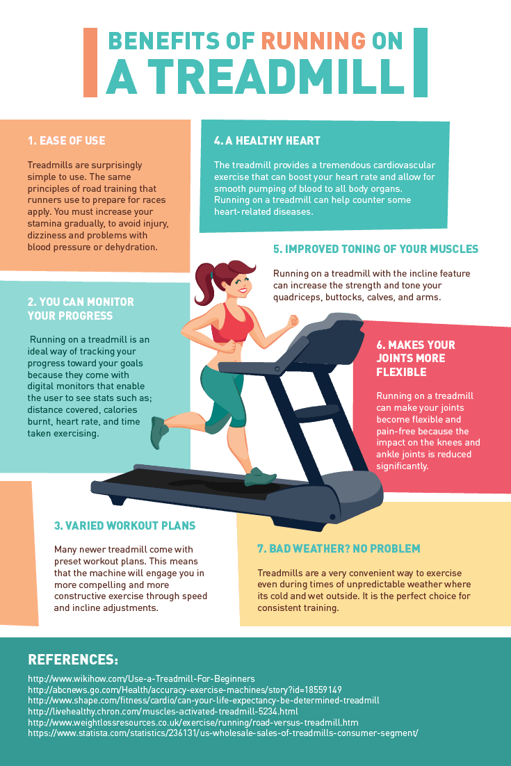 We break down the 6 best benefits of running on a treadmill